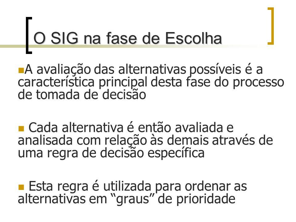 O SIG na fase de Escolha A avaliação das alternativas possíveis é a característica principal desta fase do processo de tomada de decisão.