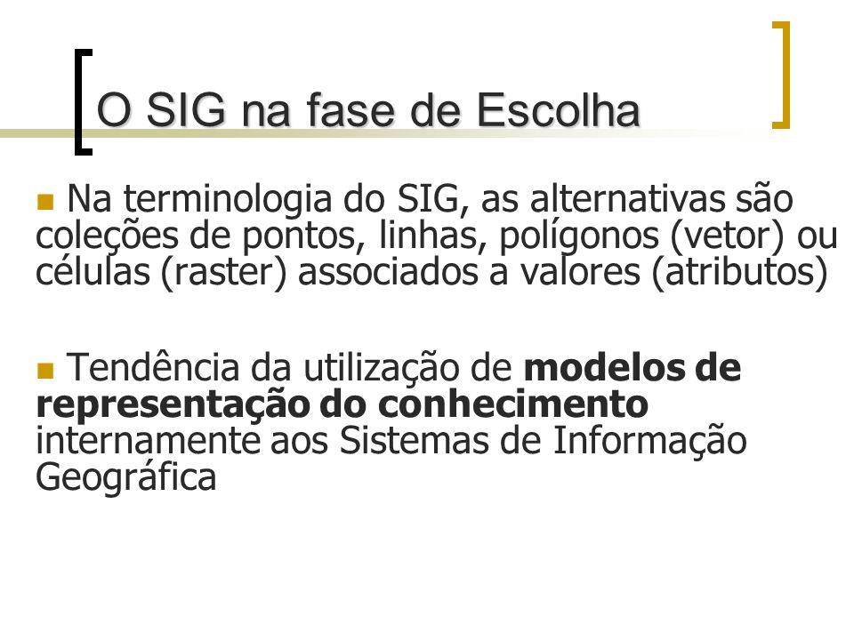O SIG na fase de Escolha