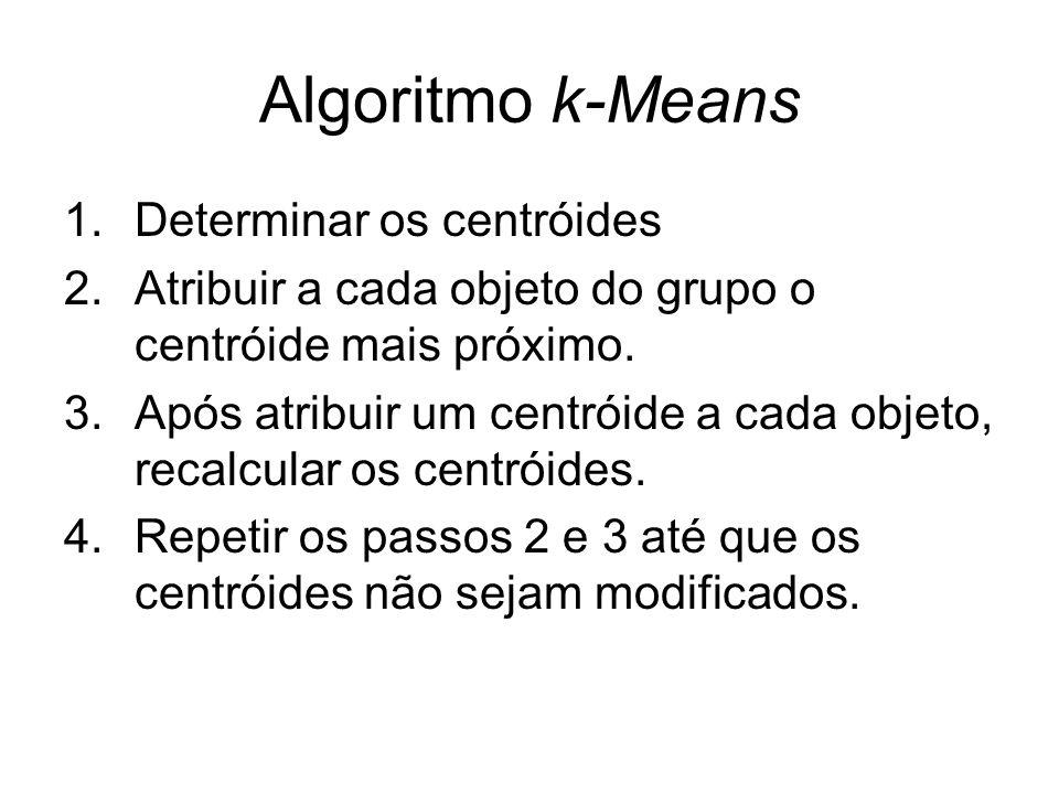 Algoritmo k-Means Determinar os centróides
