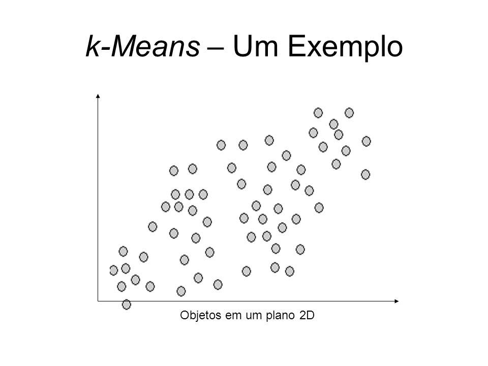 k-Means – Um Exemplo Objetos em um plano 2D