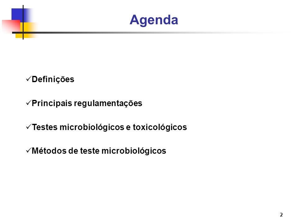 Agenda Definições Principais regulamentações