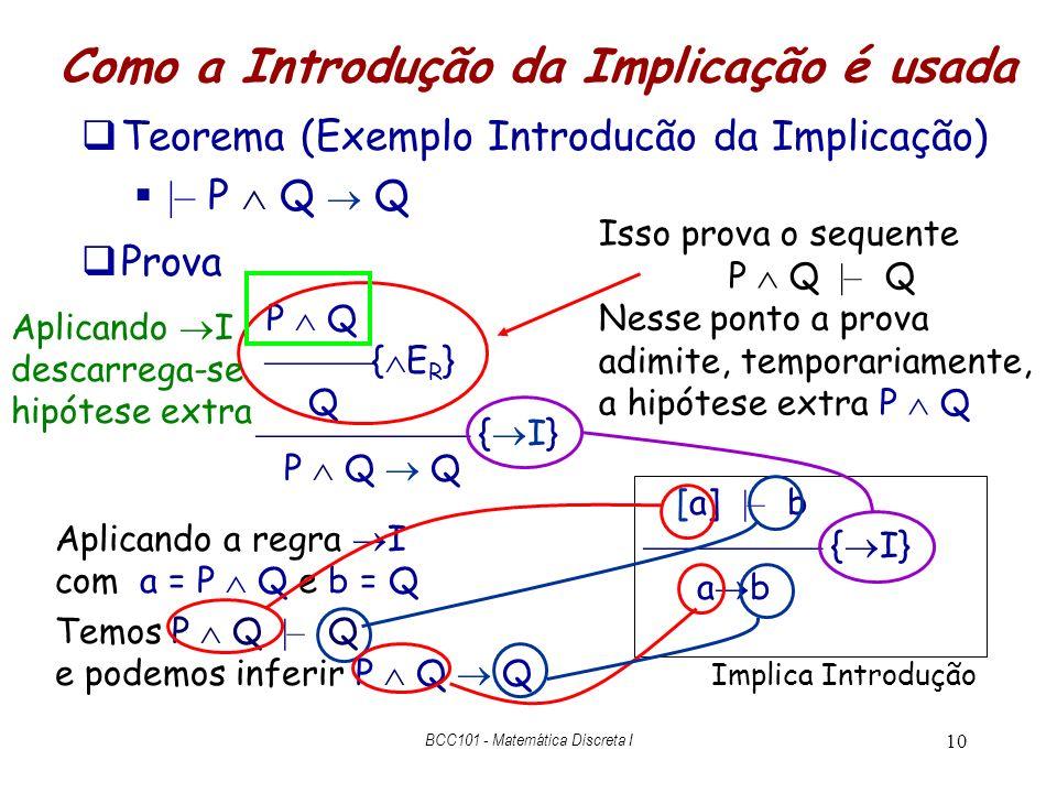 Como a Introdução da Implicação é usada