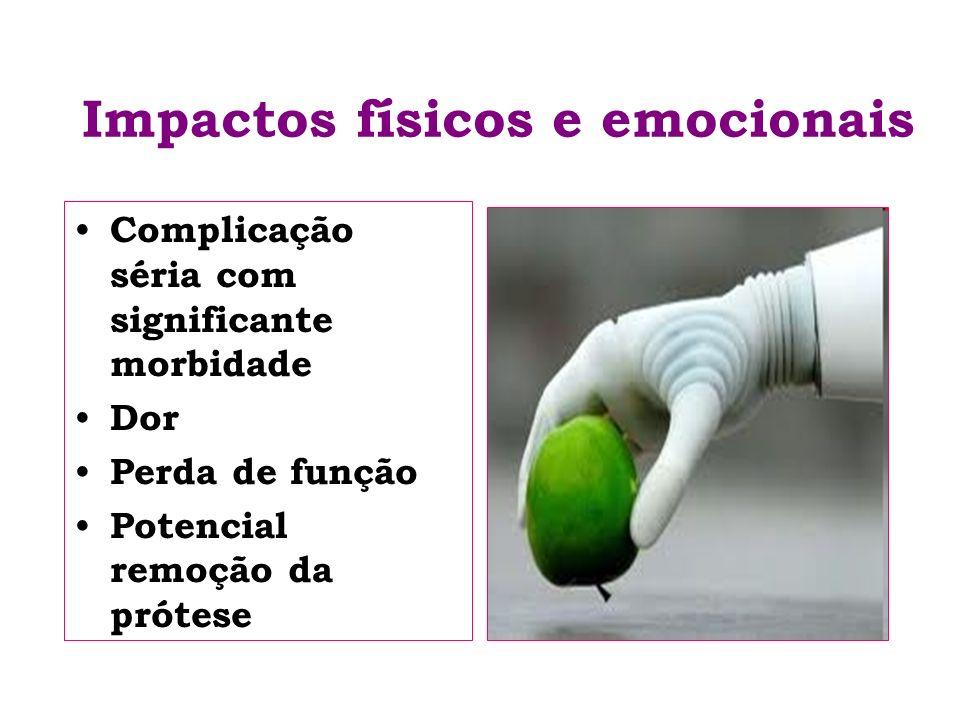 Impactos físicos e emocionais