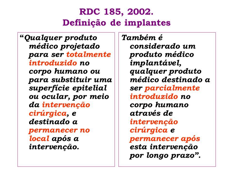 RDC 185, 2002. Definição de implantes