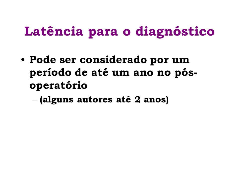 Latência para o diagnóstico