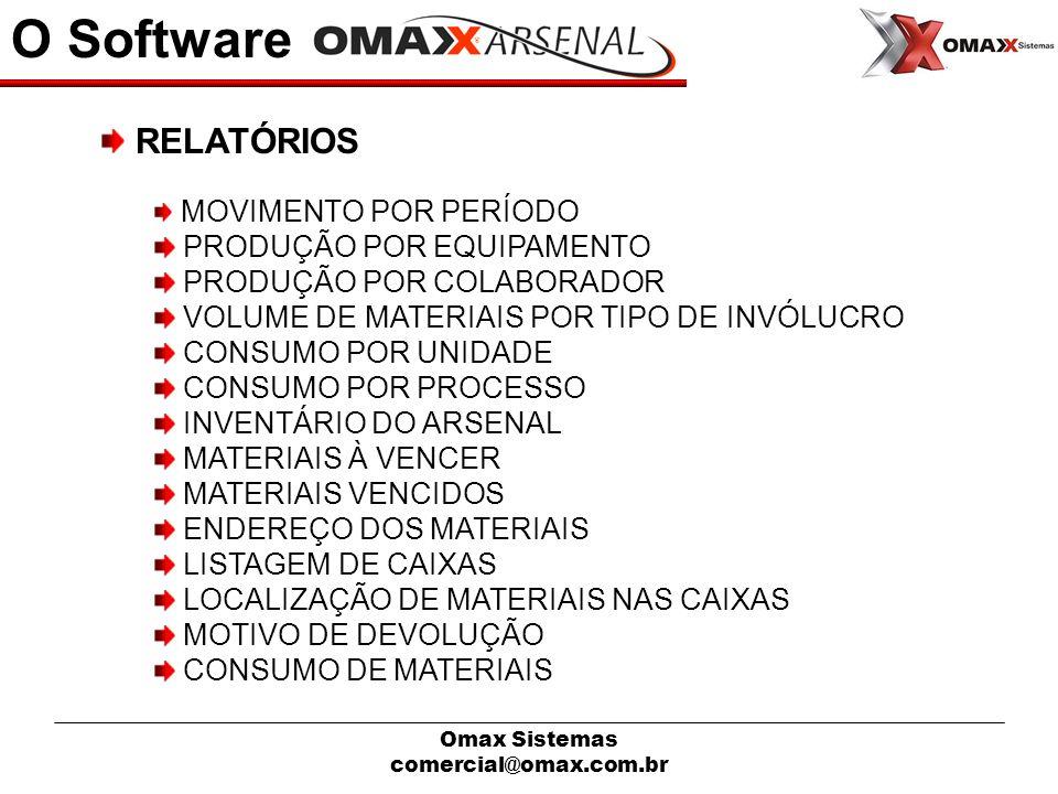 O Software RELATÓRIOS PRODUÇÃO POR EQUIPAMENTO