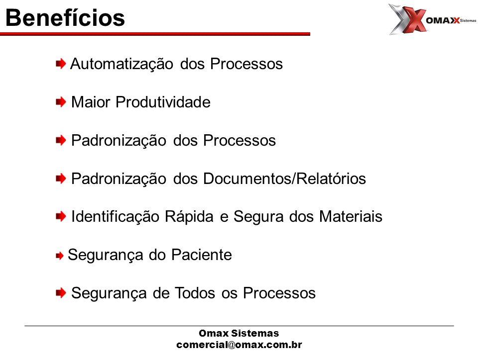 Benefícios Automatização dos Processos Maior Produtividade