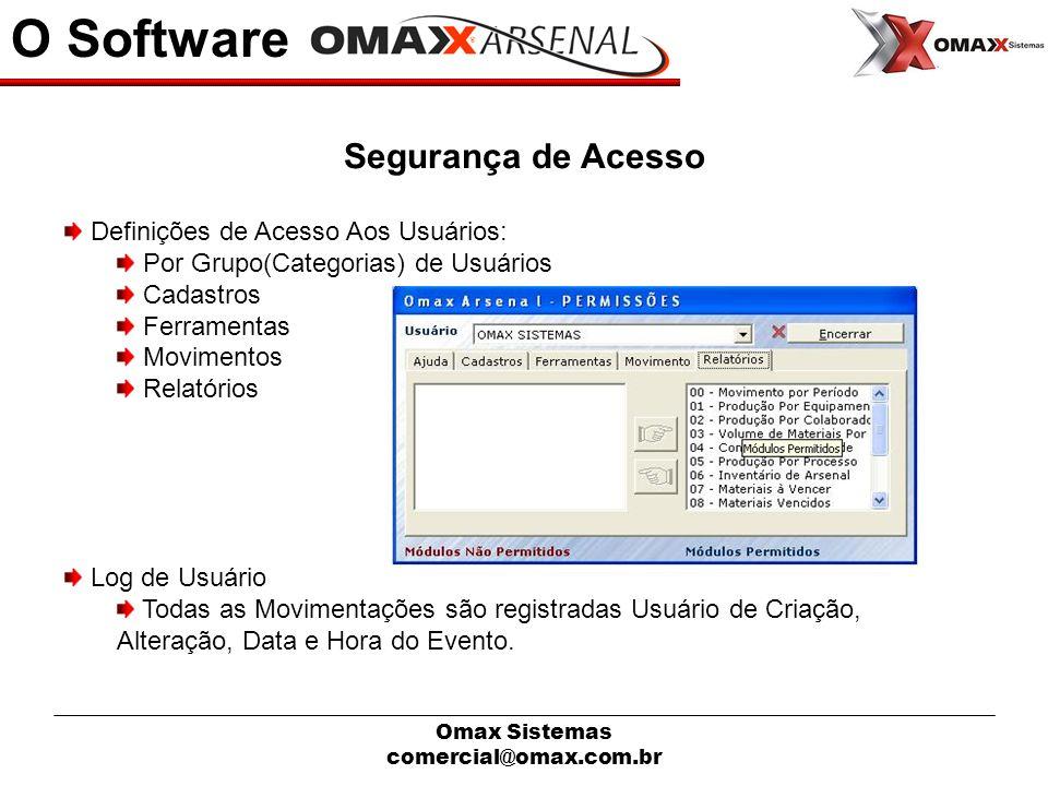 O Software Segurança de Acesso Definições de Acesso Aos Usuários: