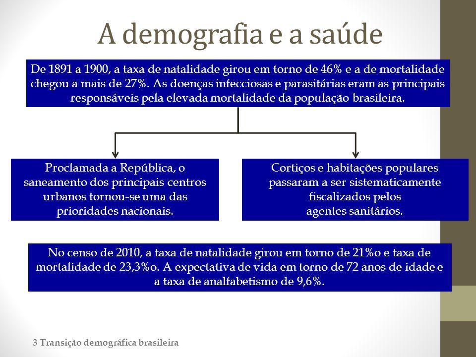 A demografia e a saúde