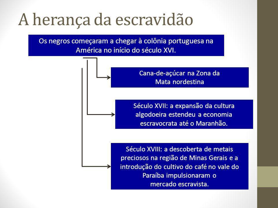 A herança da escravidão