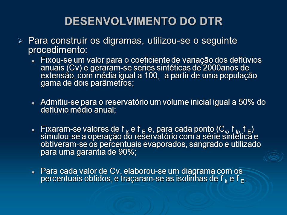 DESENVOLVIMENTO DO DTR