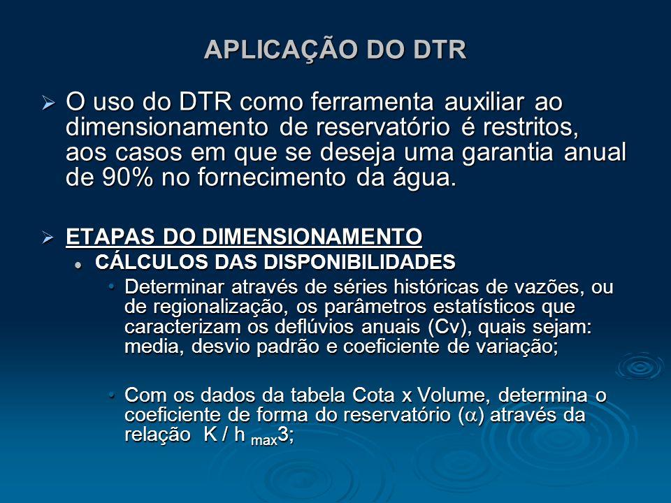APLICAÇÃO DO DTR