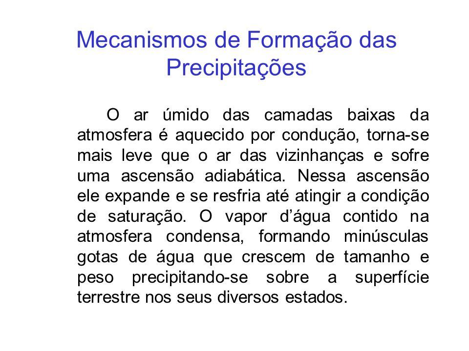 Mecanismos de Formação das Precipitações