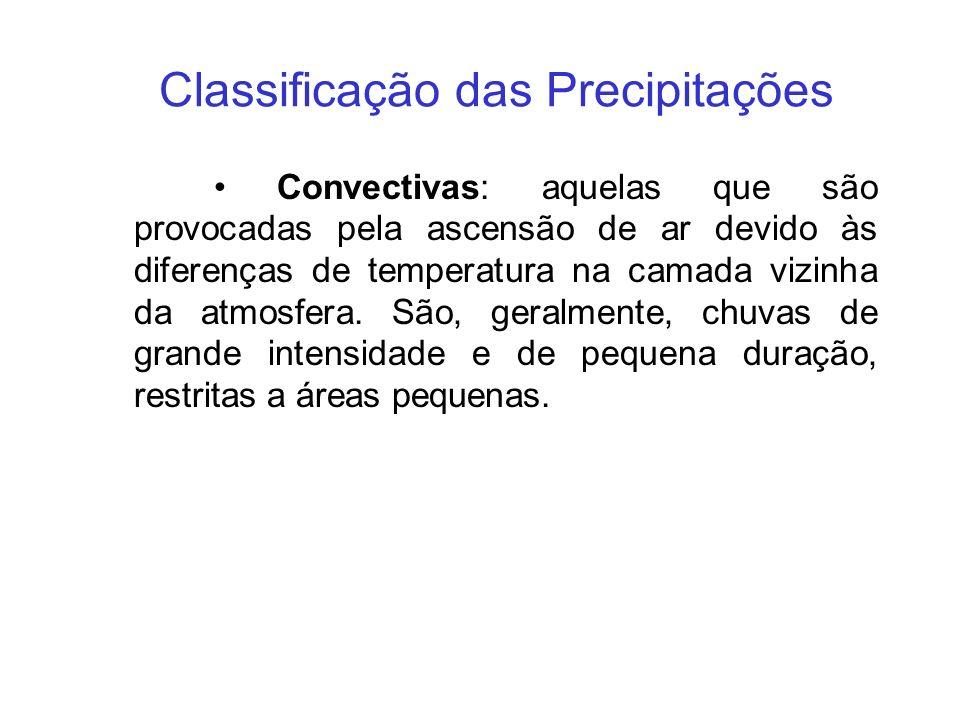 Classificação das Precipitações