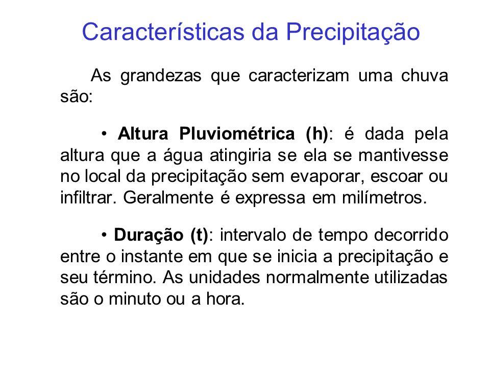 Características da Precipitação