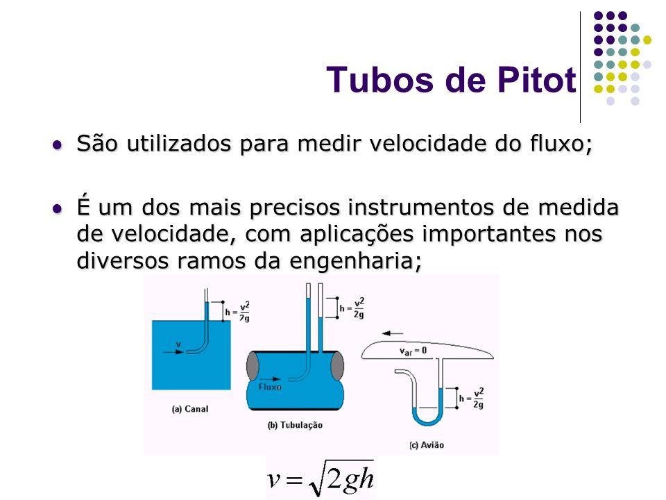 Tubos de Pitot São utilizados para medir velocidade do fluxo;