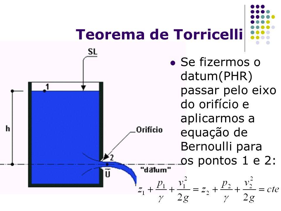 Teorema de TorricelliSe fizermos o datum(PHR) passar pelo eixo do orifício e aplicarmos a equação de Bernoulli para os pontos 1 e 2: