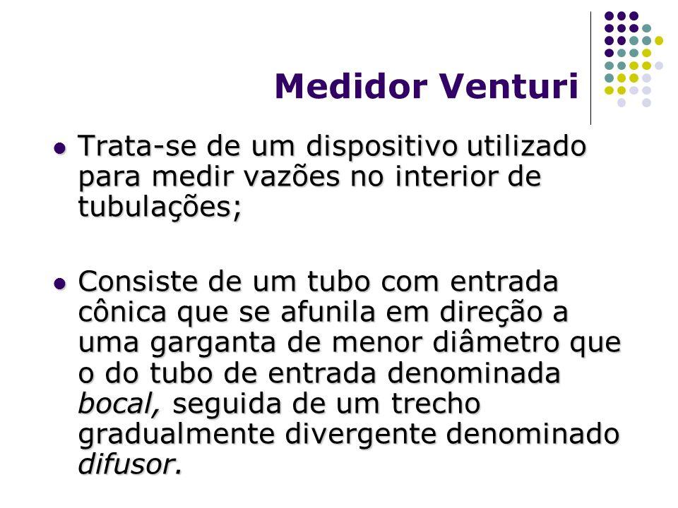 Medidor Venturi Trata-se de um dispositivo utilizado para medir vazões no interior de tubulações;