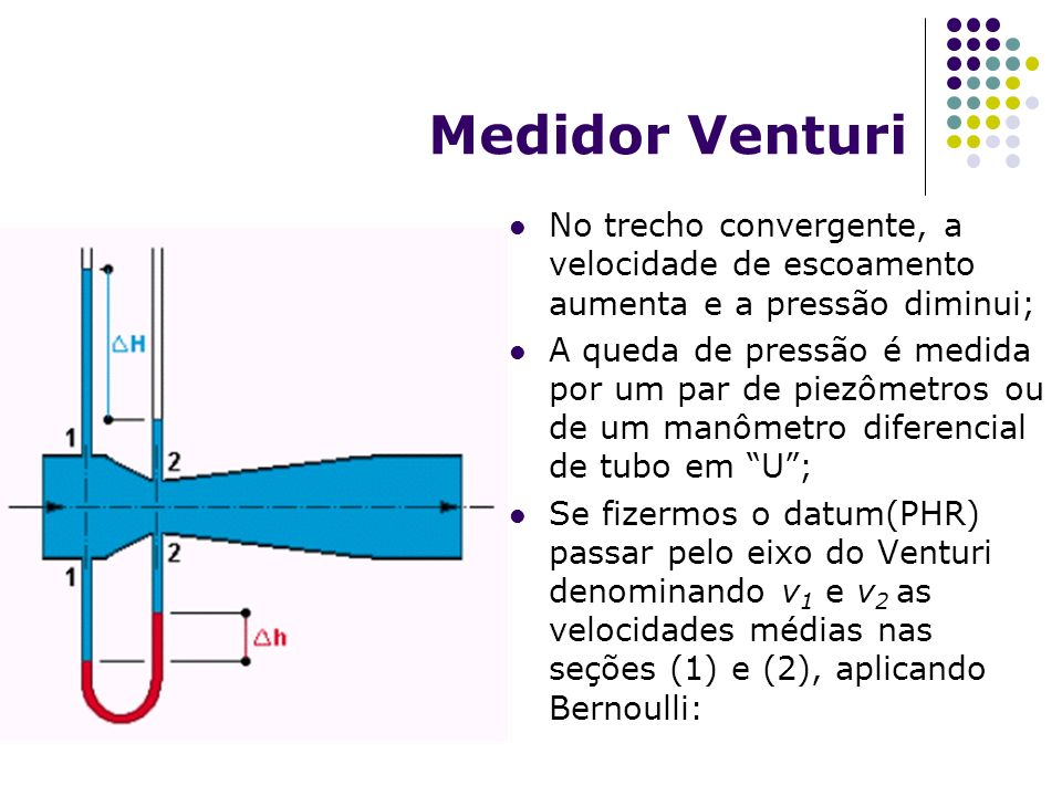 Medidor Venturi No trecho convergente, a velocidade de escoamento aumenta e a pressão diminui;