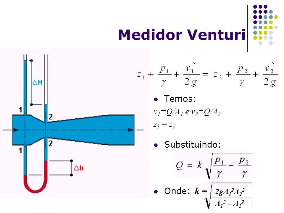 Medidor Venturi Temos: v1=Q/A1 e v2=Q/A2 z1 = z2 Substituindo:
