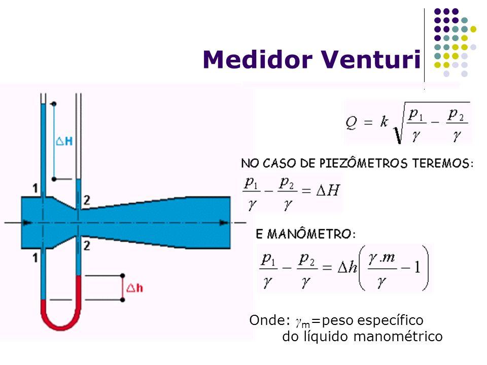 Medidor Venturi Onde: γm=peso específico do líquido manométrico