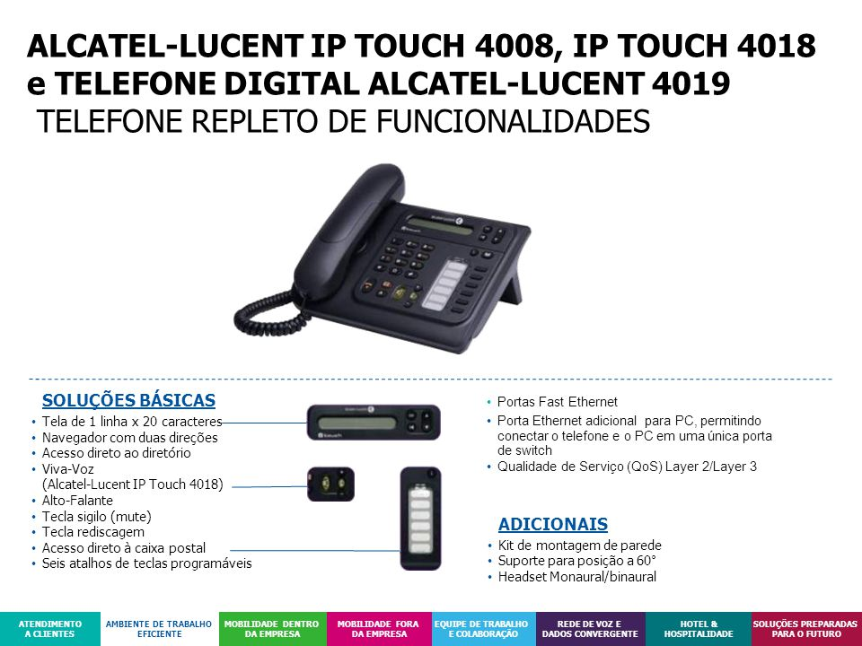 alcatel lucent ip touch 4068 manual