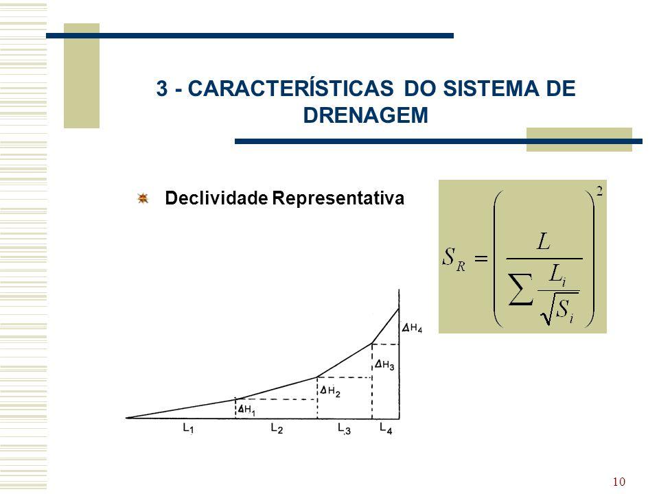 3 - CARACTERÍSTICAS DO SISTEMA DE DRENAGEM
