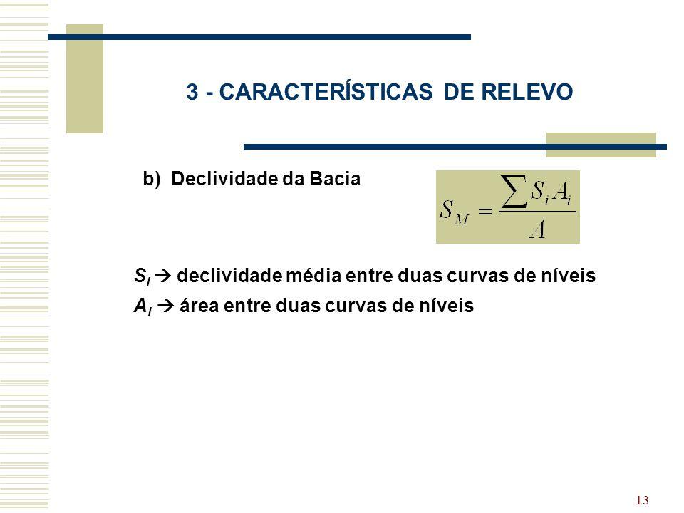 3 - CARACTERÍSTICAS DE RELEVO