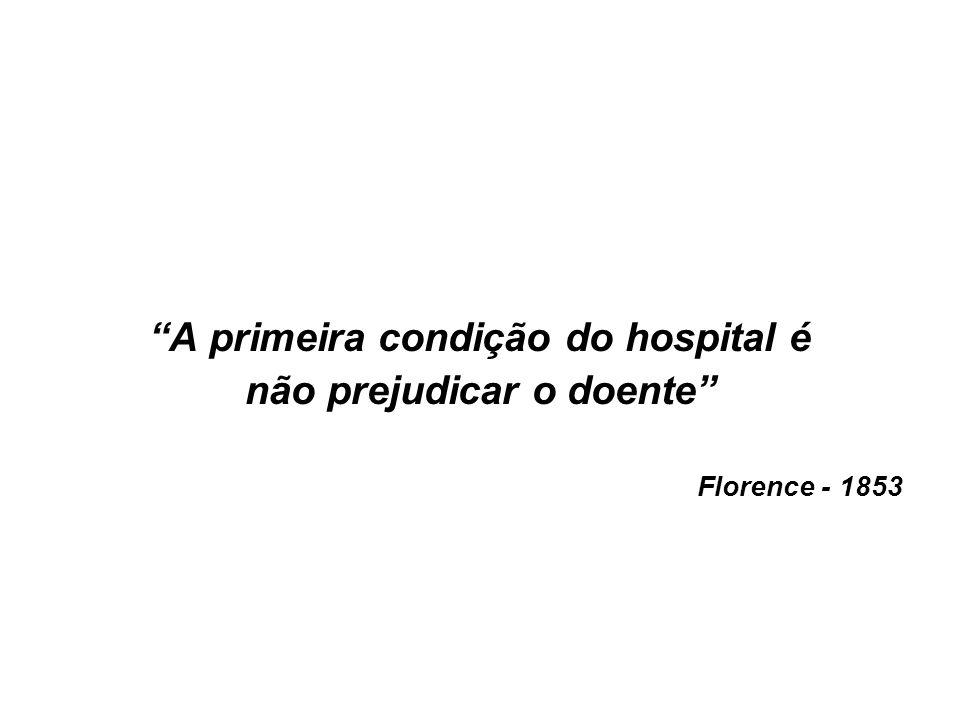 A primeira condição do hospital é não prejudicar o doente