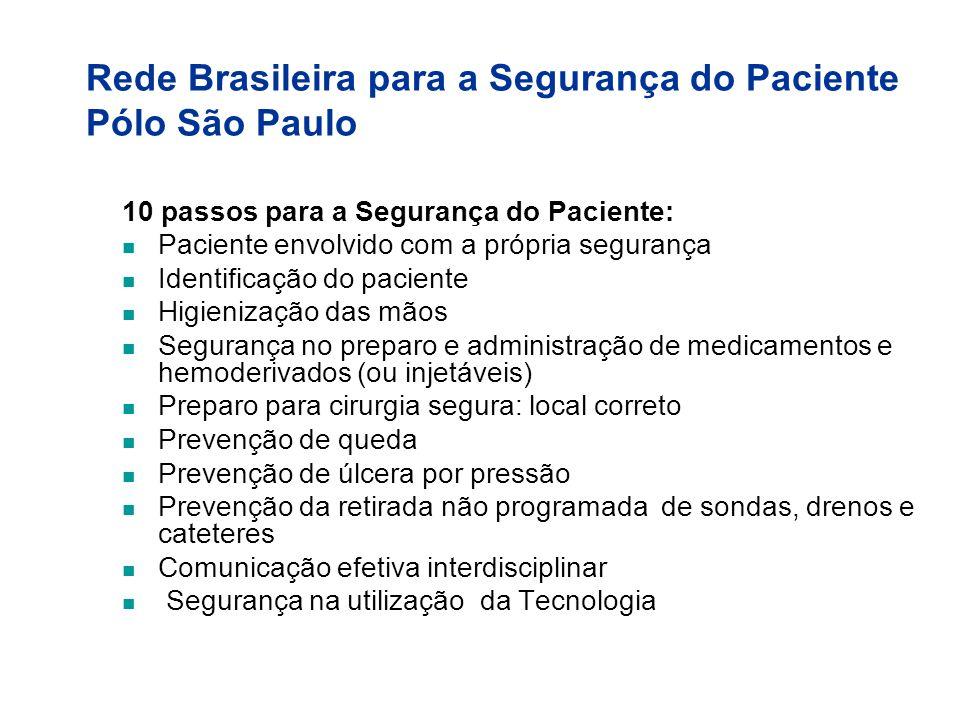 Rede Brasileira para a Segurança do Paciente Pólo São Paulo