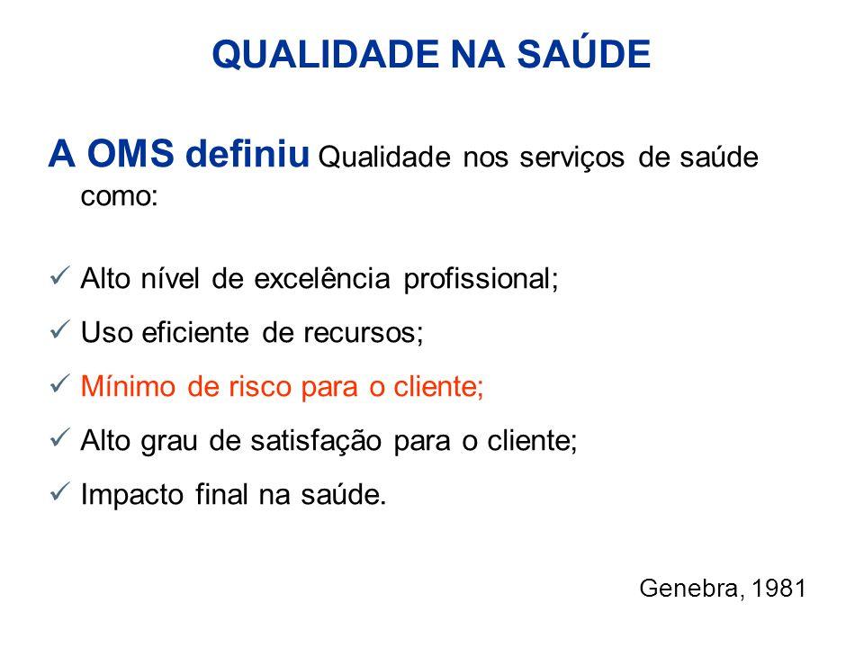 A OMS definiu Qualidade nos serviços de saúde como: