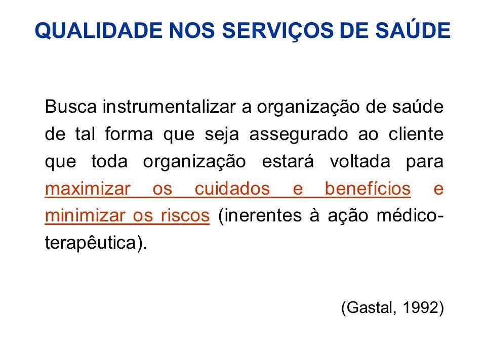 QUALIDADE NOS SERVIÇOS DE SAÚDE