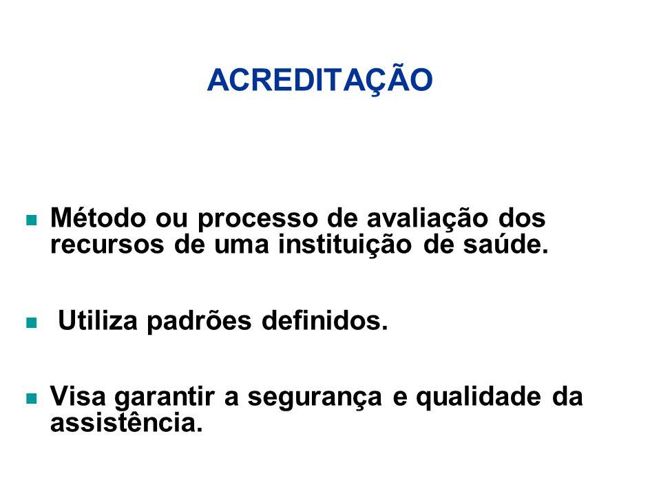 ACREDITAÇÃO Método ou processo de avaliação dos recursos de uma instituição de saúde. Utiliza padrões definidos.