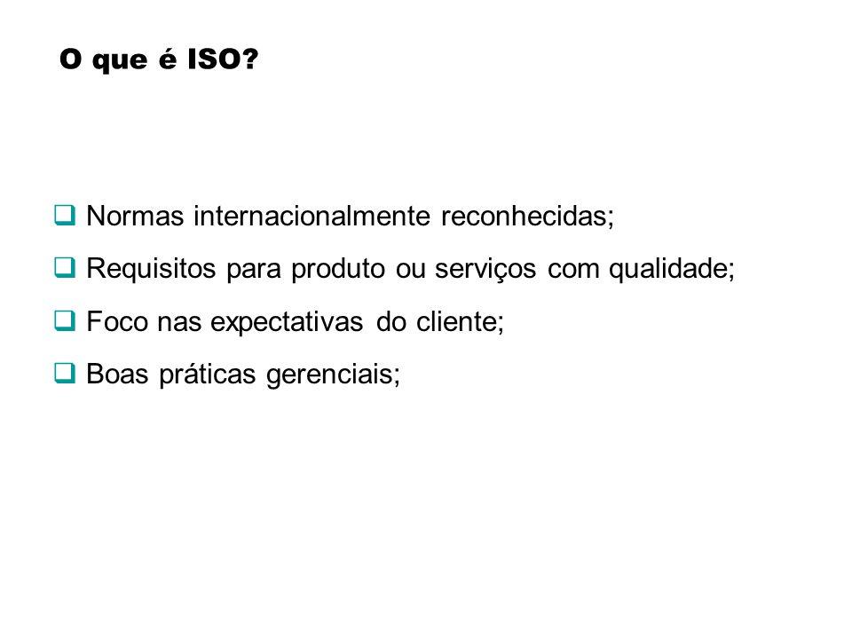O que é ISO Normas internacionalmente reconhecidas; Requisitos para produto ou serviços com qualidade;