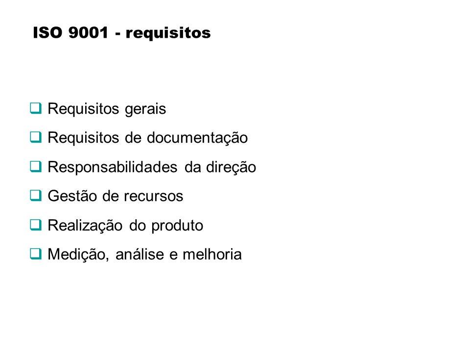 ISO 9001 - requisitosRequisitos gerais. Requisitos de documentação. Responsabilidades da direção. Gestão de recursos.