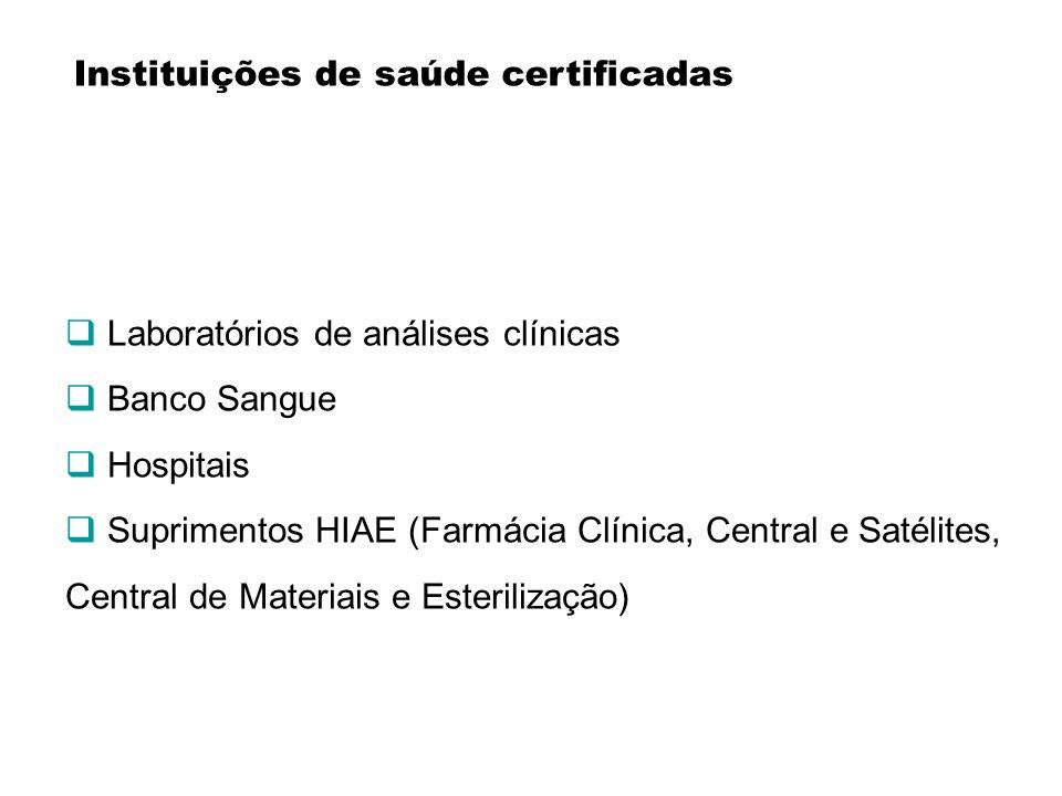 Instituições de saúde certificadas