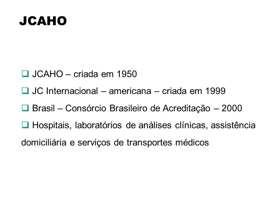 JCAHO JCAHO – criada em 1950. JC Internacional – americana – criada em 1999. Brasil – Consórcio Brasileiro de Acreditação – 2000.