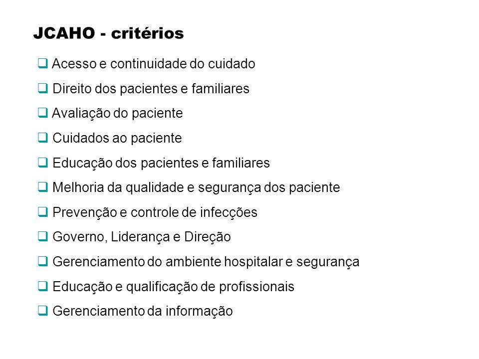 JCAHO - critérios Acesso e continuidade do cuidado