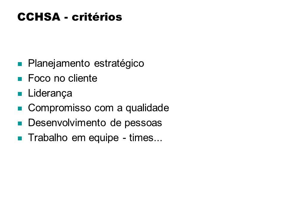 CCHSA - critérios Planejamento estratégico Foco no cliente Liderança