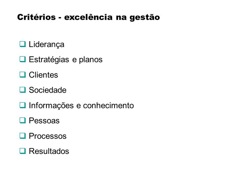Critérios - excelência na gestão