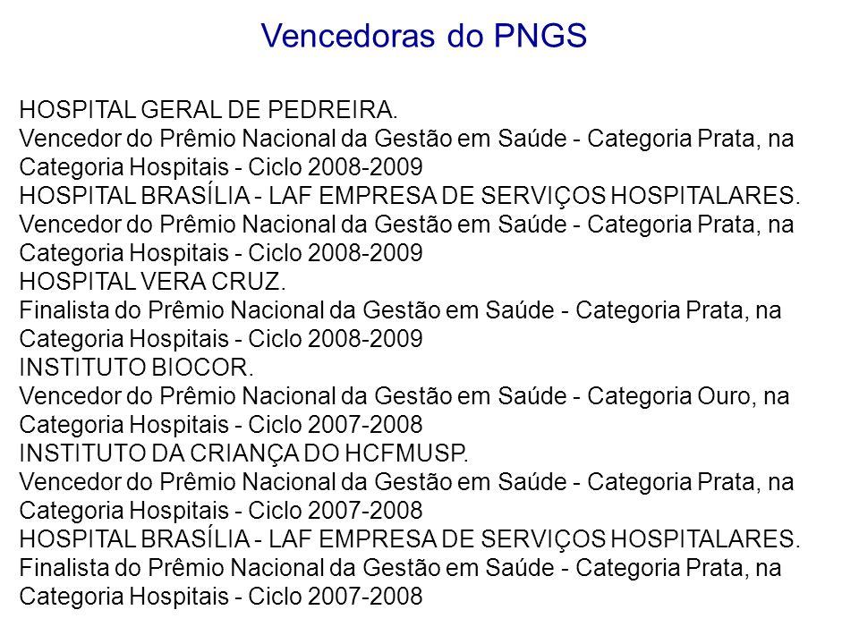 Vencedoras do PNGS