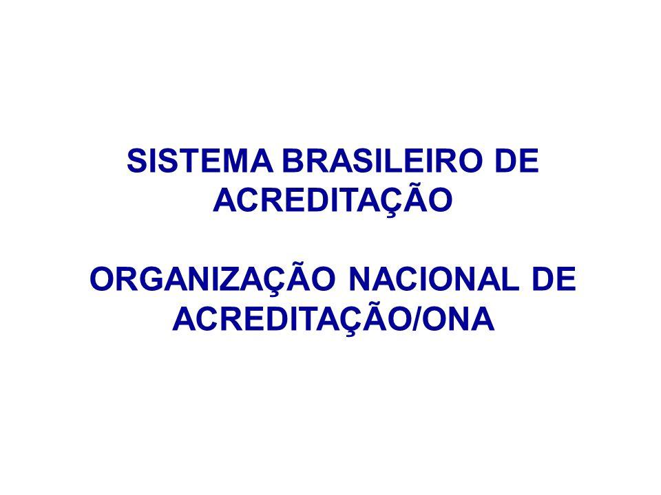 SISTEMA BRASILEIRO DE ACREDITAÇÃO