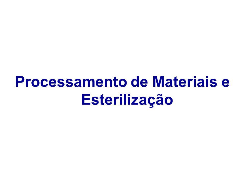 Processamento de Materiais e Esterilização