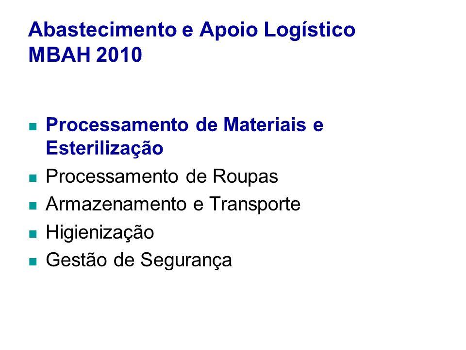 Abastecimento e Apoio Logístico MBAH 2010
