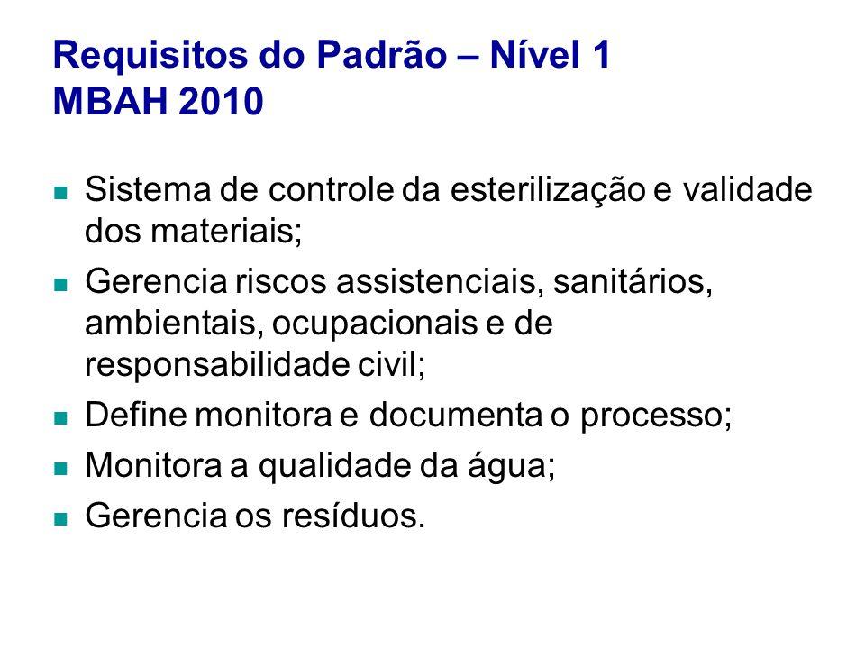 Requisitos do Padrão – Nível 1 MBAH 2010