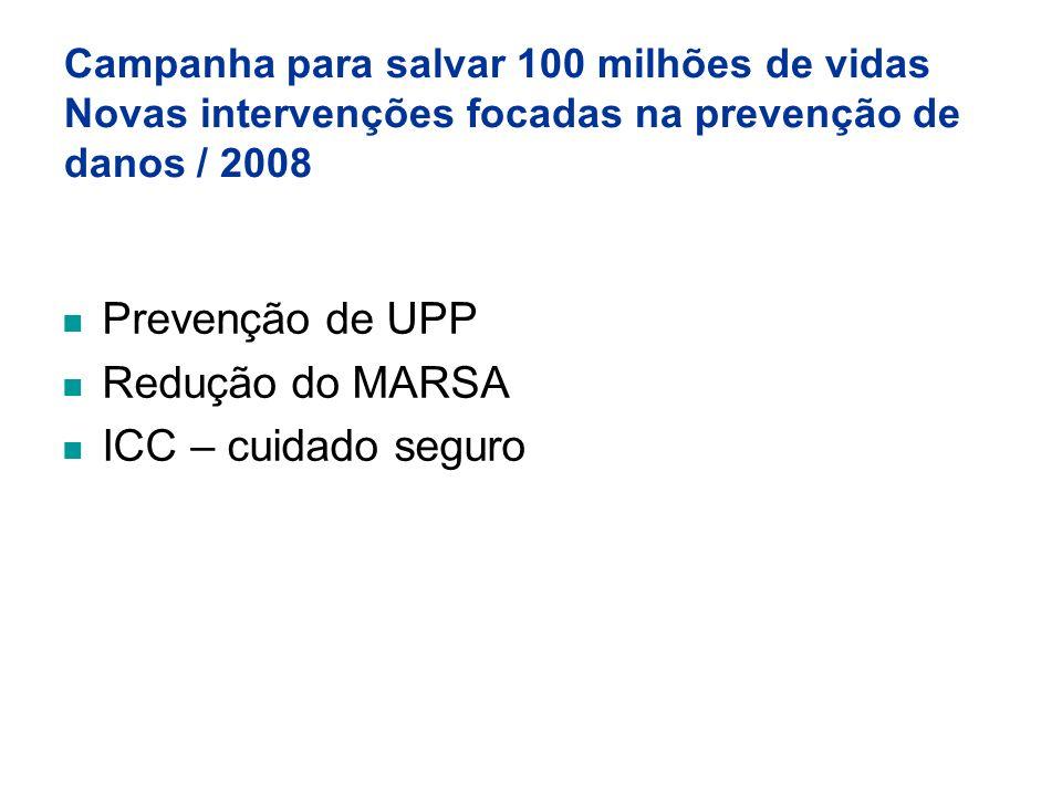 Prevenção de UPP Redução do MARSA ICC – cuidado seguro
