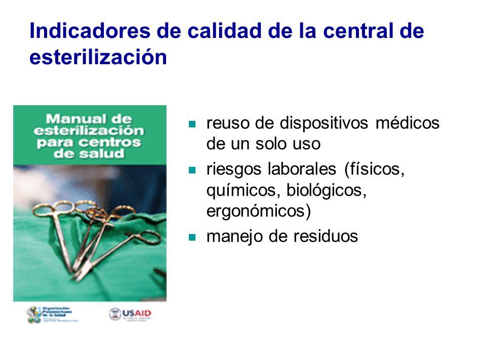 Indicadores de calidad de la central de esterilización