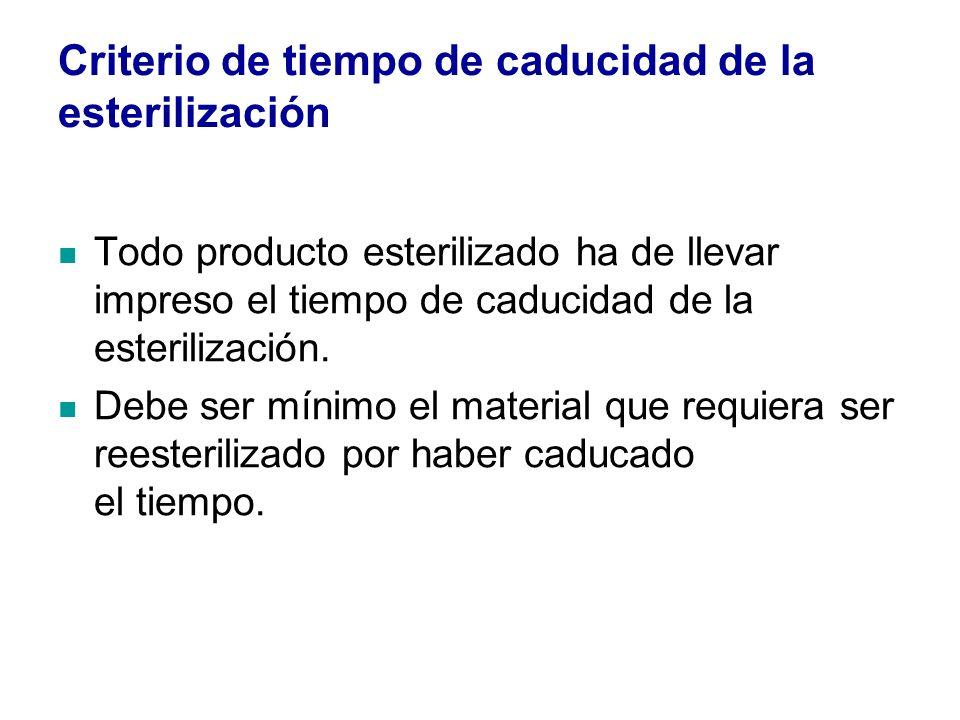 Criterio de tiempo de caducidad de la esterilización