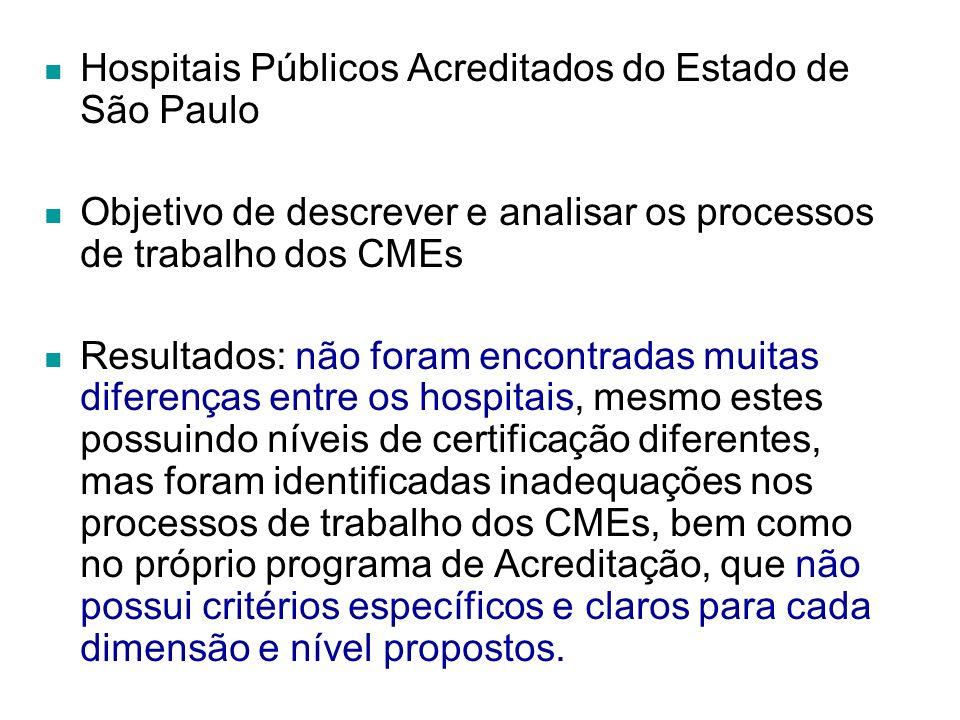Hospitais Públicos Acreditados do Estado de São Paulo