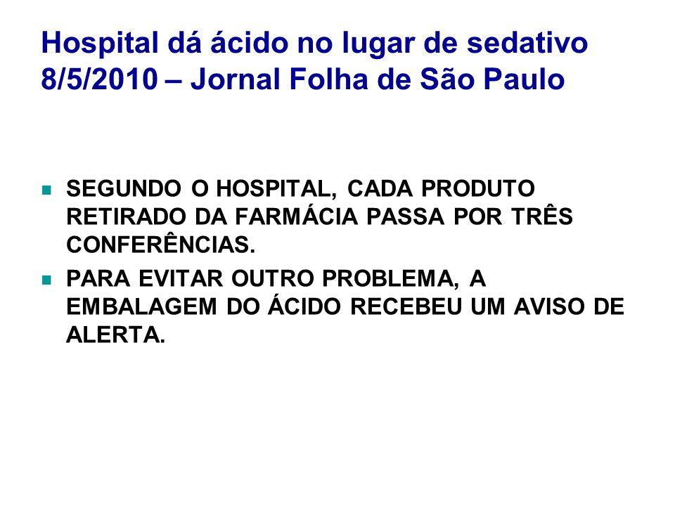 Hospital dá ácido no lugar de sedativo 8/5/2010 – Jornal Folha de São Paulo